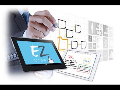 Ứng dụng thiết bị hội nghị truyền hình miễn phí EzDraw