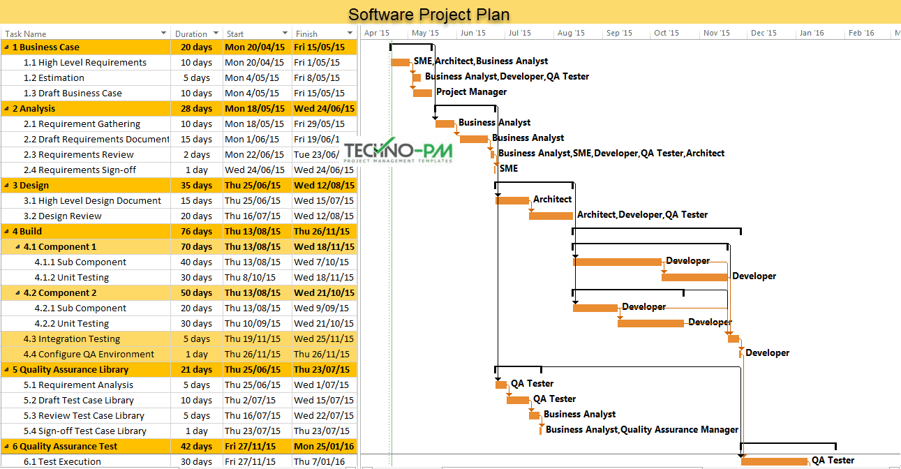 Top Project Plan Templates Download 7 Samples Project Management Templates