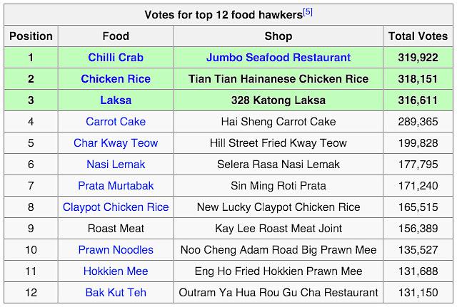 Bak-Chor-Mee-Singapore-Pork-Noodles-肉脞面