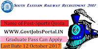 South Eastern Railway Recruitment 2017– Sports Quota