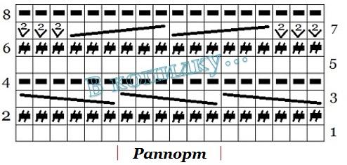 uzori so snyatimi petlyami shema uzora opisanie uzora vyazanie knitting 編み物 stricken нэхэх 2