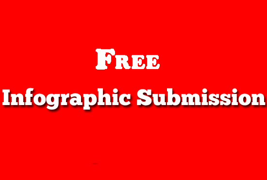 Infographic submission website list