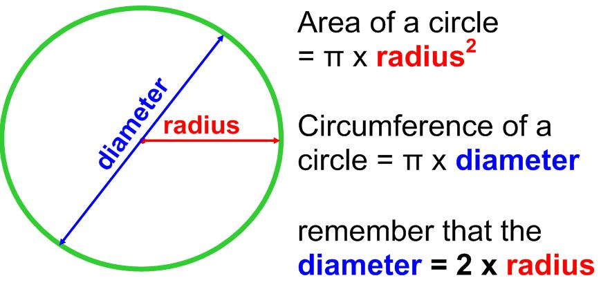 what the formula to find the perimeter of a circle