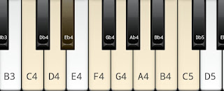 Melodic minor scale on key C