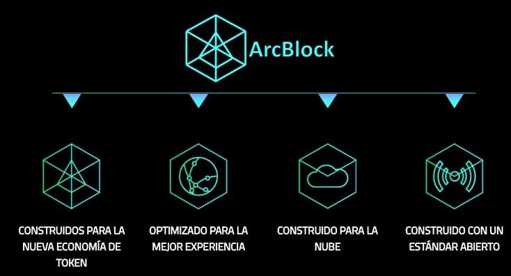 Cómo Comprar ArckBlock