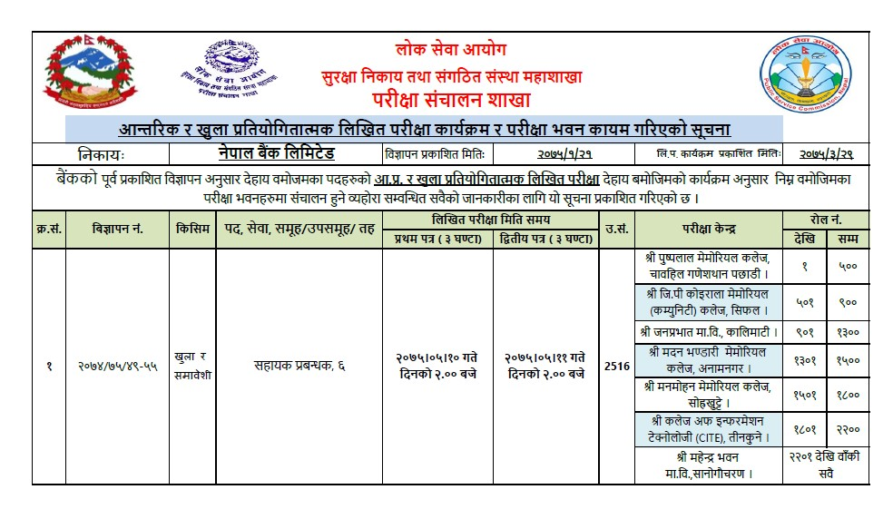 Exam Date and Center of Various Post for Nepal Rastra Bank Has Published