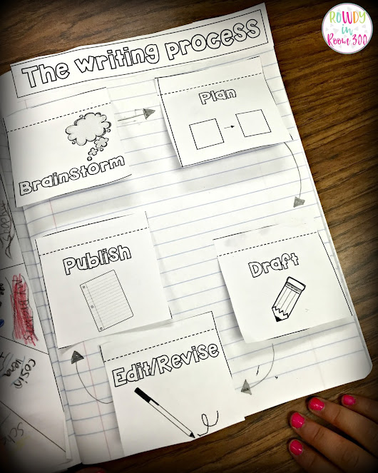 Writing Process Interactive Notebook