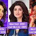 बॉलीवुड में कैरियर बनाने में 5 से अधिक अभिनेता कौन से अपने परिवारों को पसंद करते हैं