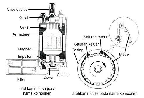 12 Valve Ve Pump 12 Valve Lift Pump Wiring Diagram ~ Odicis