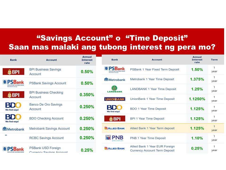 Best Savings Account Interest Rates 2019 bank savings account interest rates philippines » rinetcije.tk