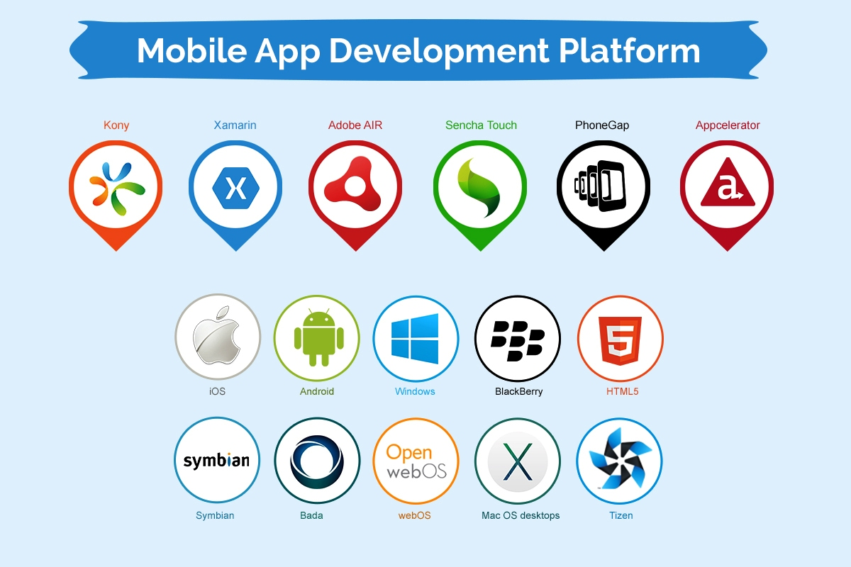 mobile app development platform