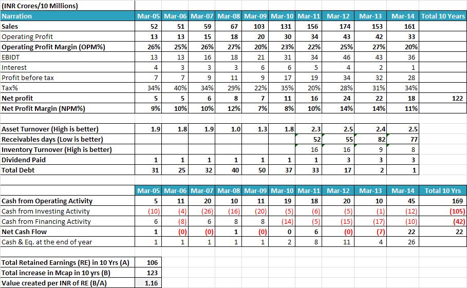 Haldyn Glass Ltd analysis research report