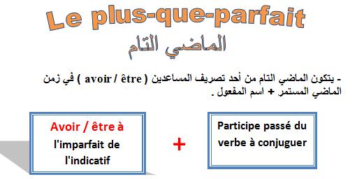 الماضي التام فى اللغة الفرنسية