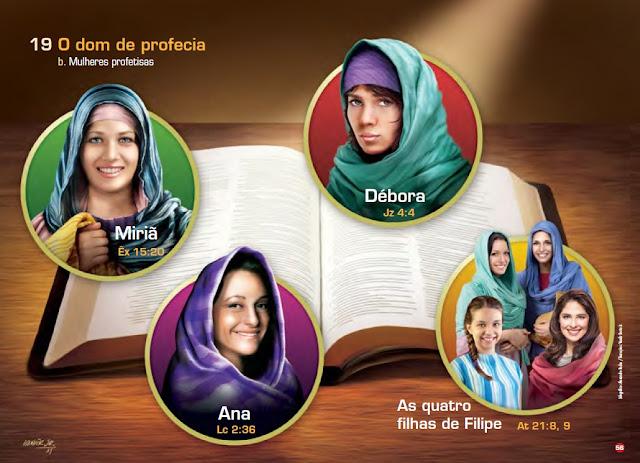 Mulheres Profetas na Bíblia