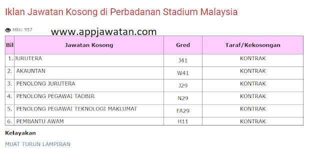 Iklan Jawatan Kosong di Perbadanan Stadium Malaysia