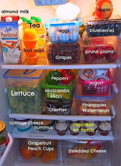 hover_share weight loss - the healthy fridge