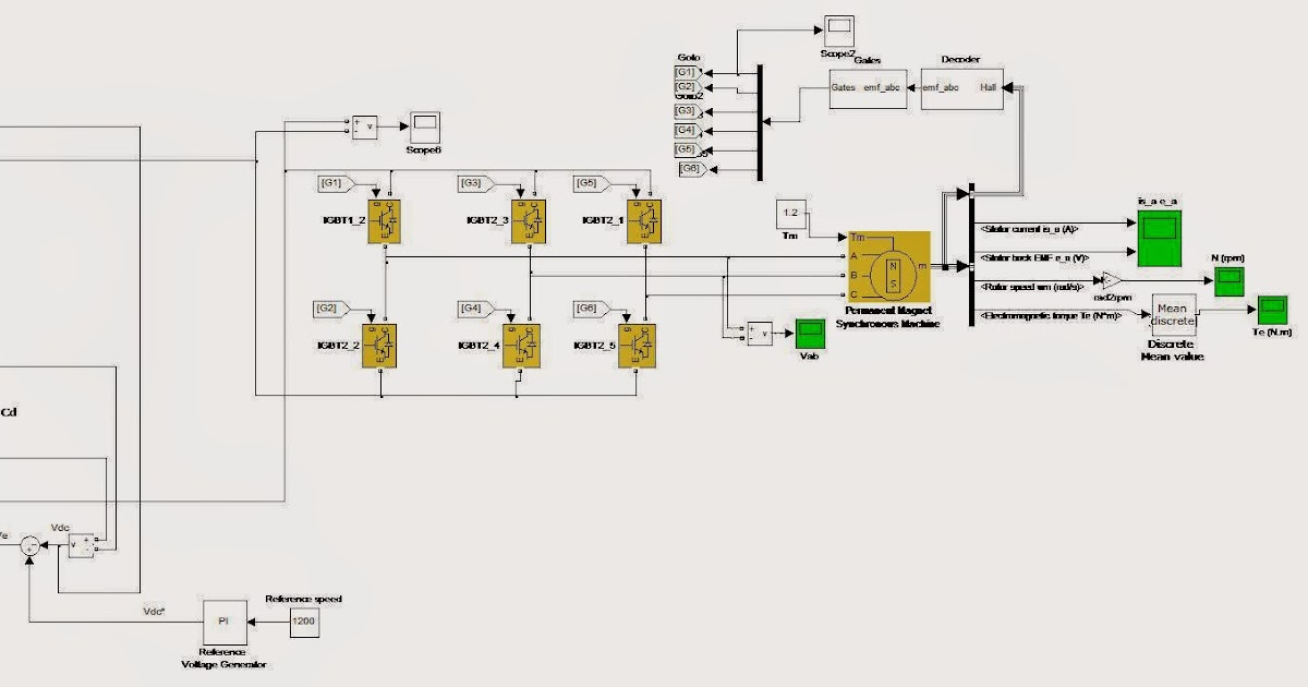the algorithms needed to drive the halfbridge buckboost converter