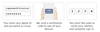 1 How To Enable Two-Step Verification For Your Apple ID iPhone