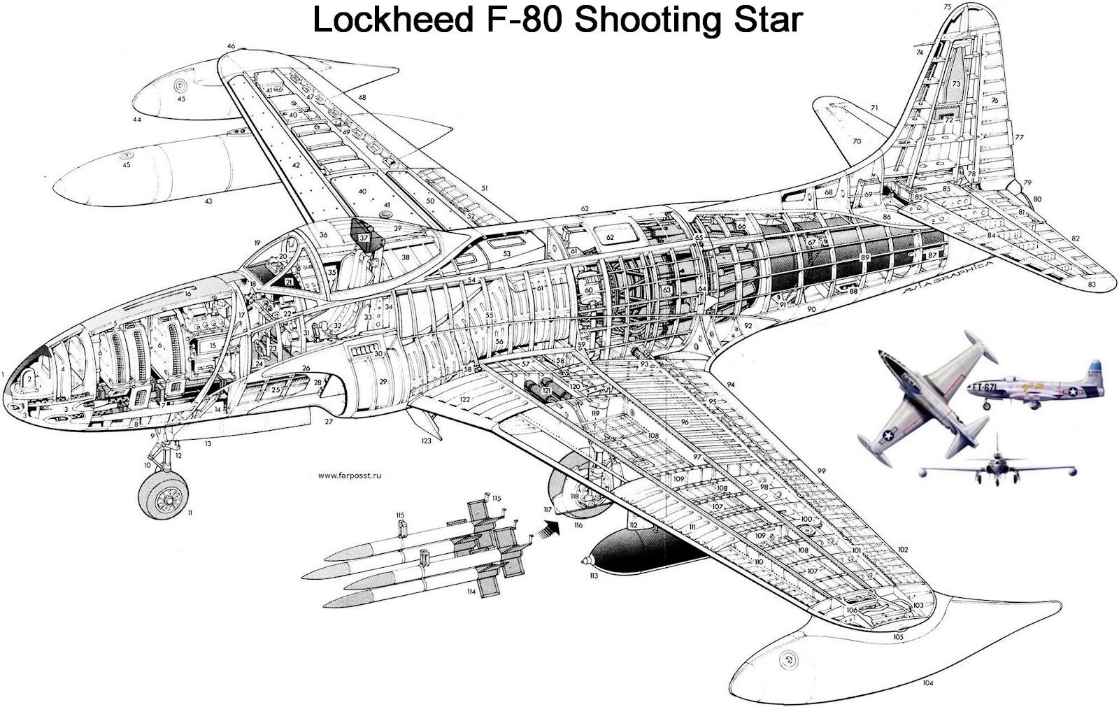 Avioes Militares Lockheed F 80 Shooting Star