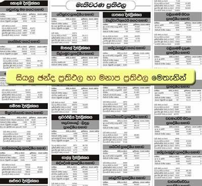 July 2011 | Gossip Lanka News [English]