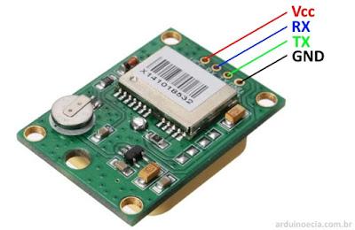 Pinagem Módulo GPS GY-NEO6MV2