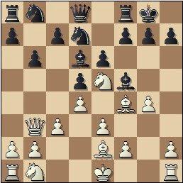 Partida de ajedrez Juncosa vs. Golmayo, Torneo Nacional de Murcia 1927, posición después de 9.g4?!