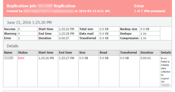 The OptionKey Blog: Fixing Veeam Hyper-V Replication Failure Caused