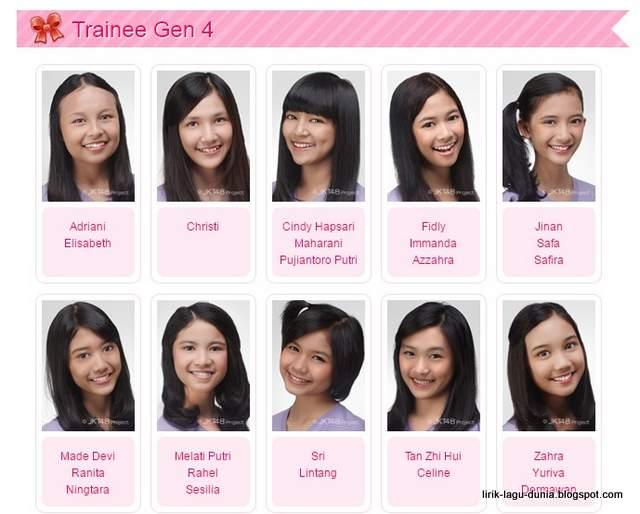 JKT48 Trainee Gen4