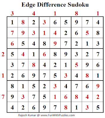 Edge Difference Sudoku (Fun With Sudoku #123) Puzzle Solution