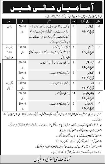 pakistan-army-civilian-cod-jobs-central-ordnance-depot-jobs-august-2020