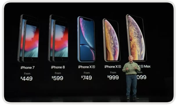 iPhone: XR, XS o XS MAX