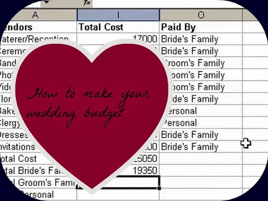 How to decide your wedding budget