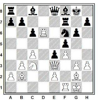 Problema ejercicio de ajedrez número 748: Begun - Carenkov (URSS, 1974)