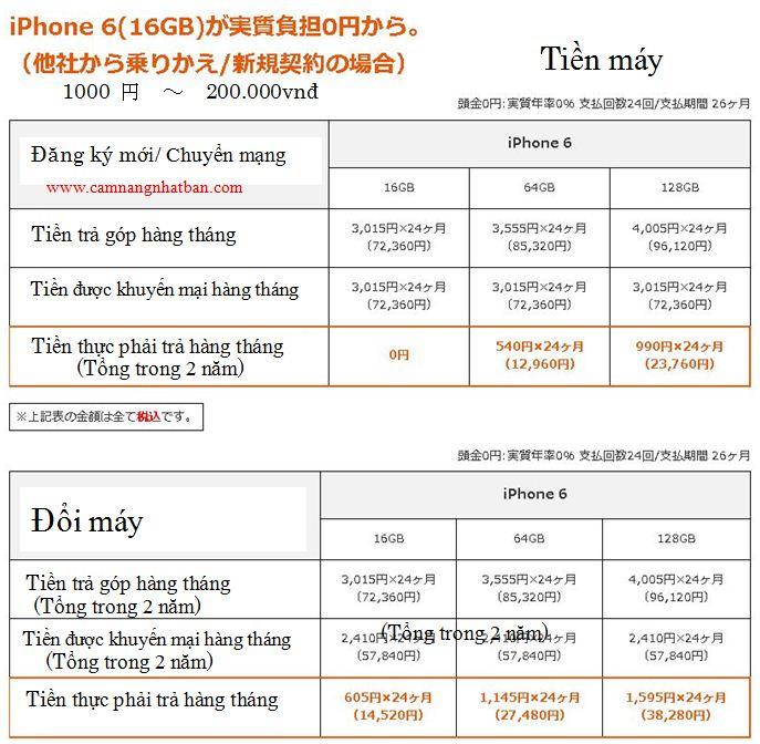 Giá máy iphone Nhật Bản mới nhất