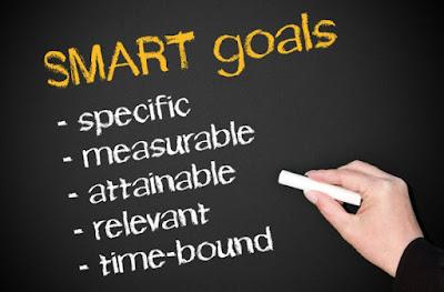 Постановка целей задач по SMART - про это вроде бы знают все руководители. Но применяют ли?!