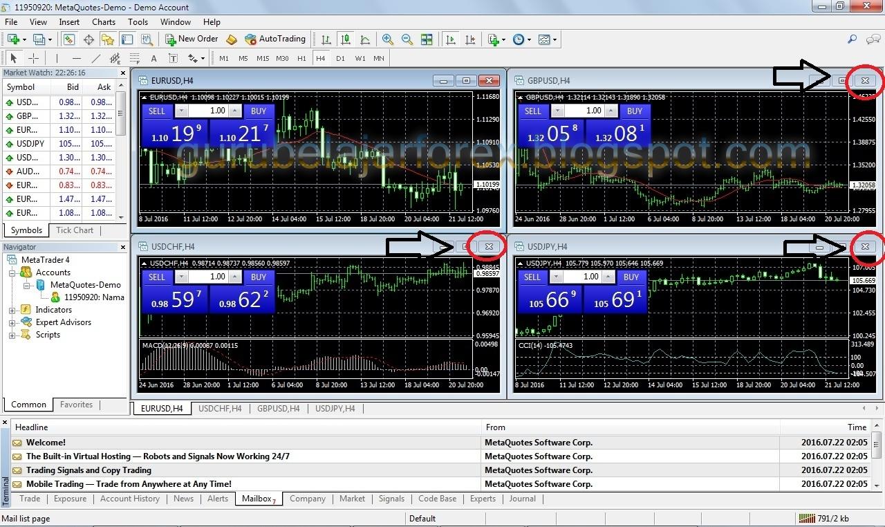 Cara trading forex