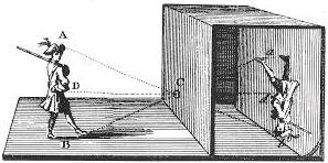 Penemua Obscura (proses awal mula kamera)