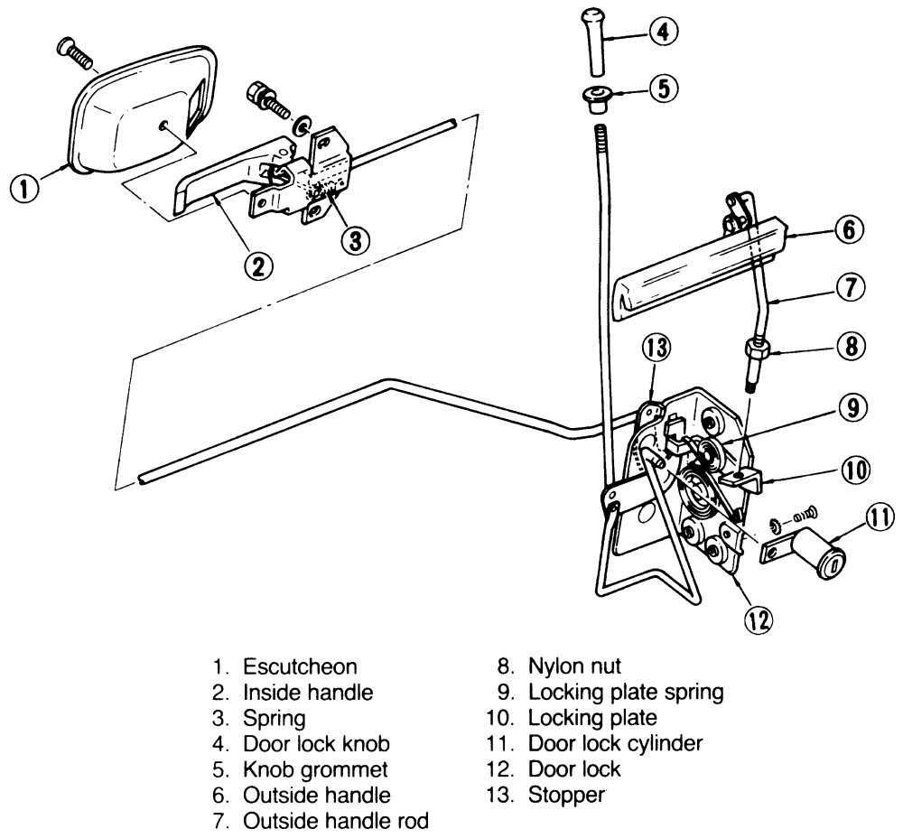 Vehicle Body Engineering Car Body