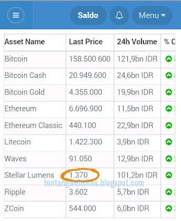 Bukti Profit 1 juta lebih hasil trading bitcoin xlm