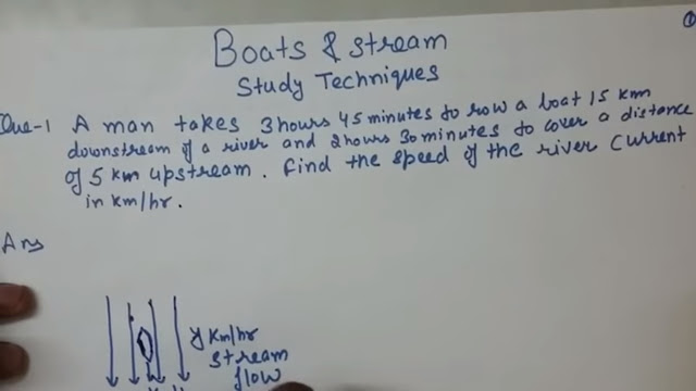Boats and Stream Problem Tricks for SSC-CGL,BANK-PO
