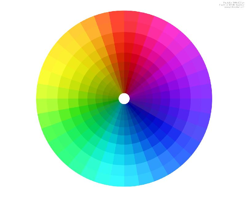 Fully Saturated Means The Hue Is Not Neutralized By A Complement Hues Closest To Center Are Darker In Value But They Remain As Their