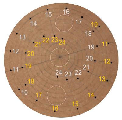 أماكن القلادات مع رقم خاص بنوع القلادة
