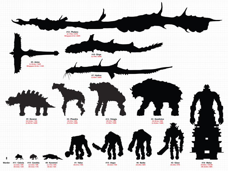 Colossus Names