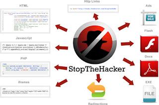 Stop Hacker