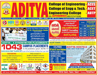 ADITYA COLLEGE OF ENGINEERING SURAMPALEM KAKINADA