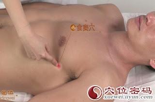 食竇穴位 | 食竇穴痛位置 - 穴道按摩經絡圖解 | Source:xueweitu.iiyun.com