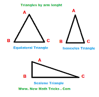 Triangle-classification-on-its-arms-differences-by-math-tricks-classification-of-triangle