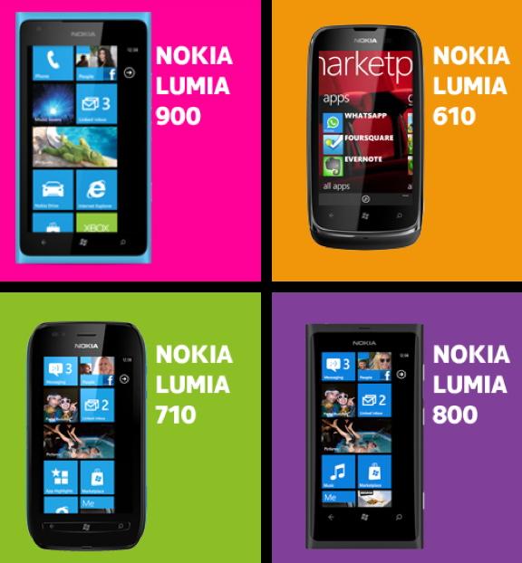 Nokia Lumia Tips