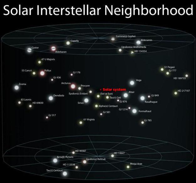 المجموعة-الشمسة-مقارنةً-بالمجرة