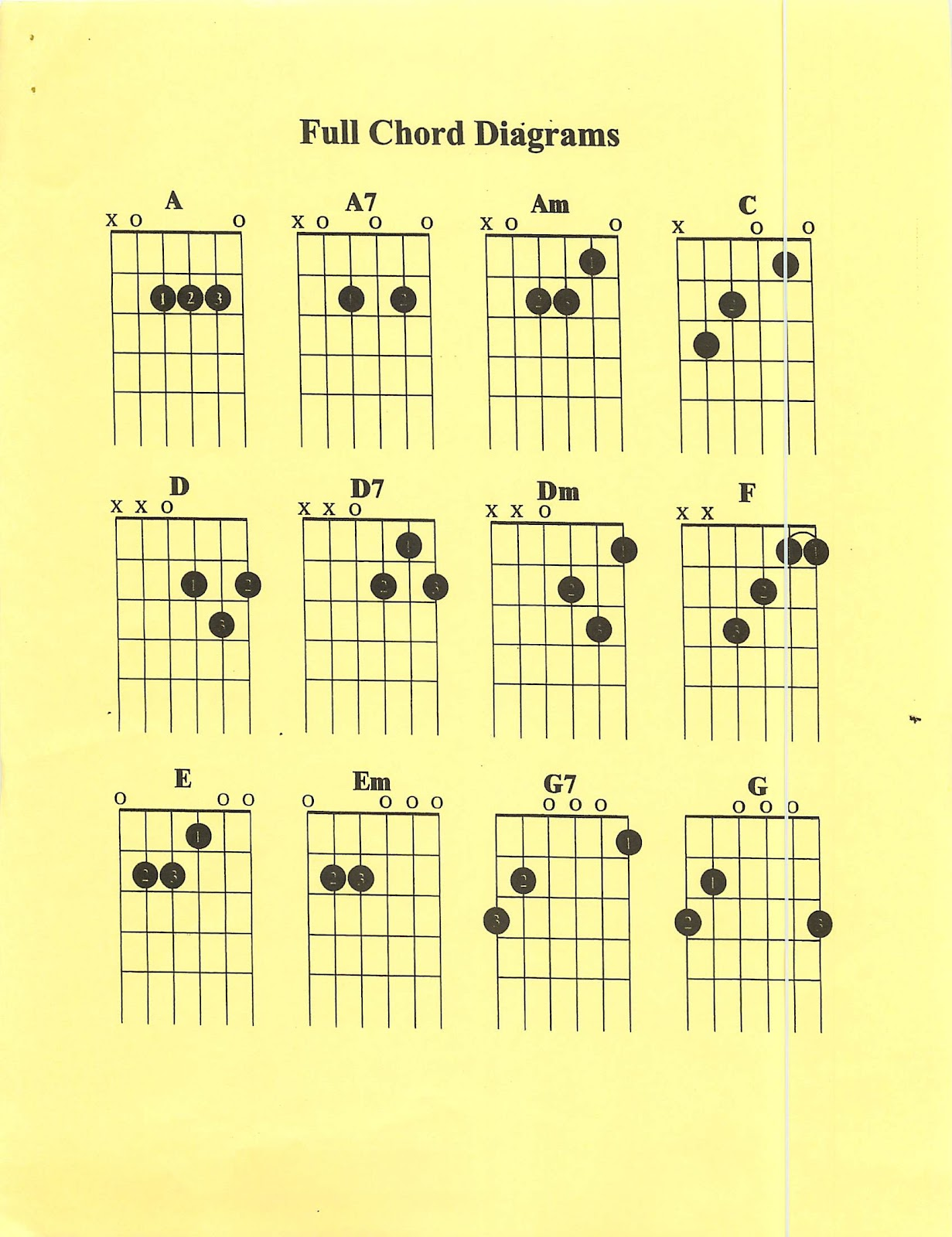 Miss Jacobsons Music Beginning Guitar Chord Songs